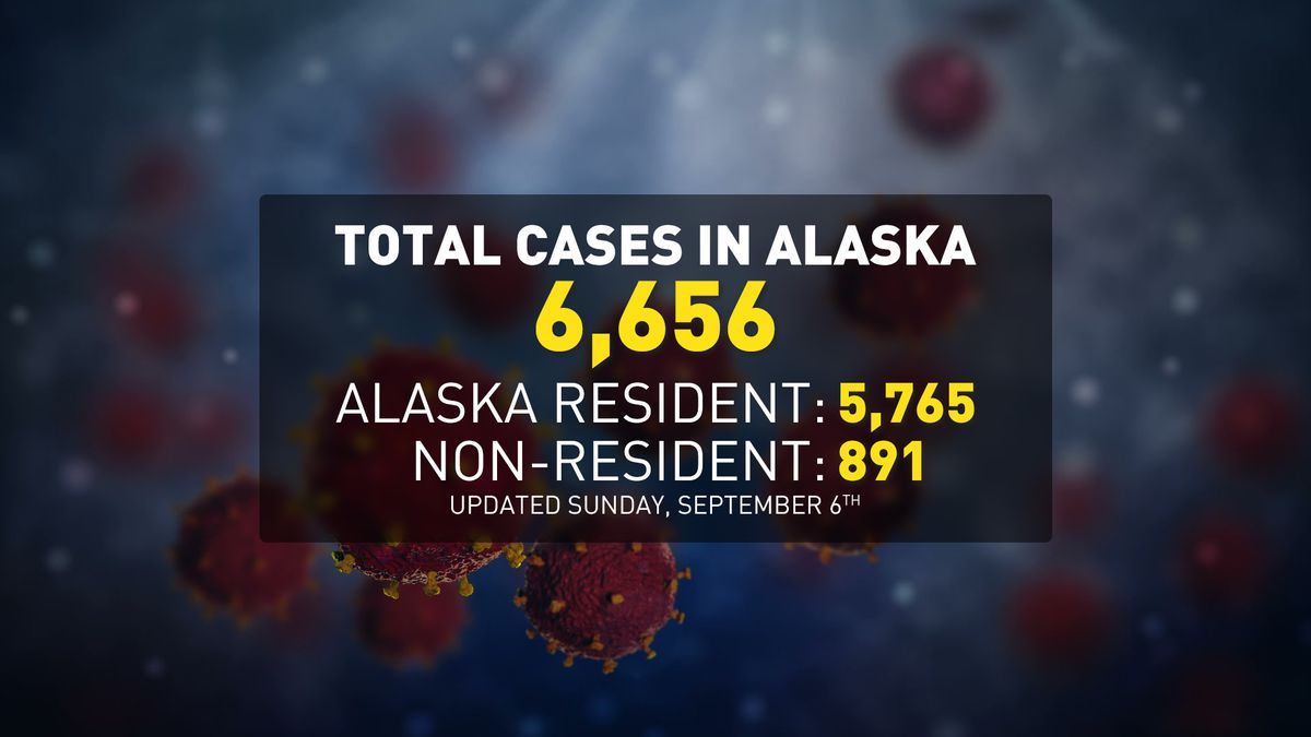 COVID-19 numbers for Alaska
