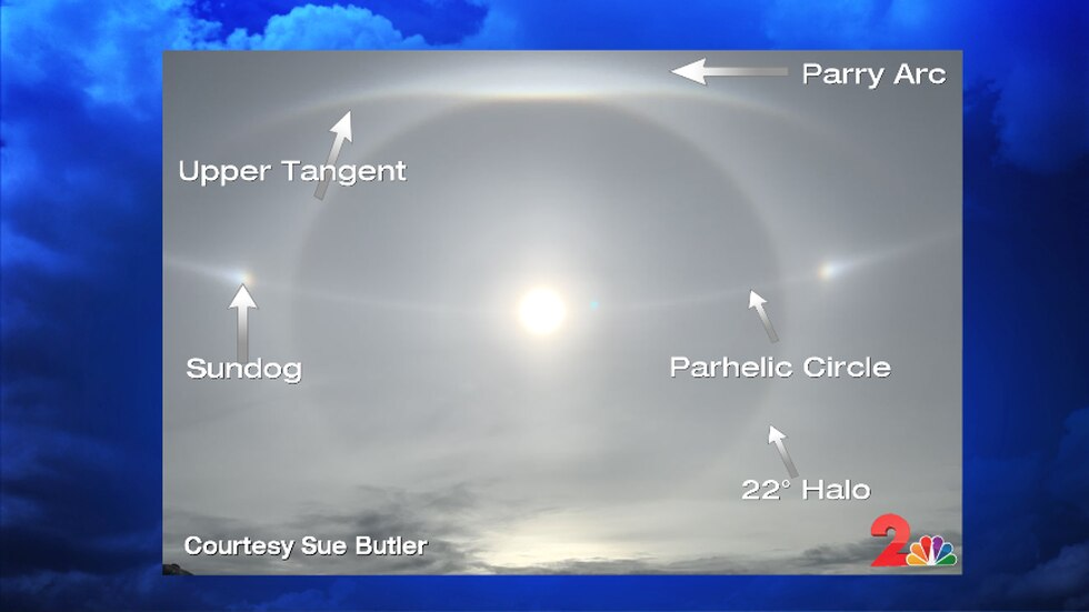 Sue Butler captured this great image of a sundog and several light arcs in Homer, AK.