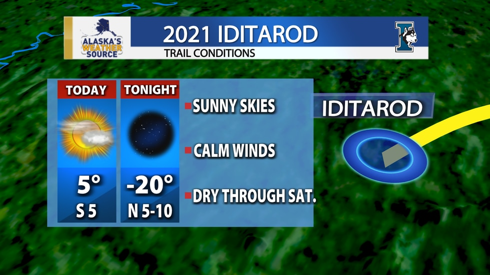 It's a race to Iditarod and with it comes biting cold temperatures.