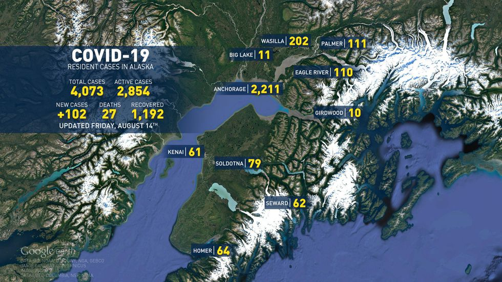 These are the COVID-19 numbers for Alaska reported on August 14, 2020.