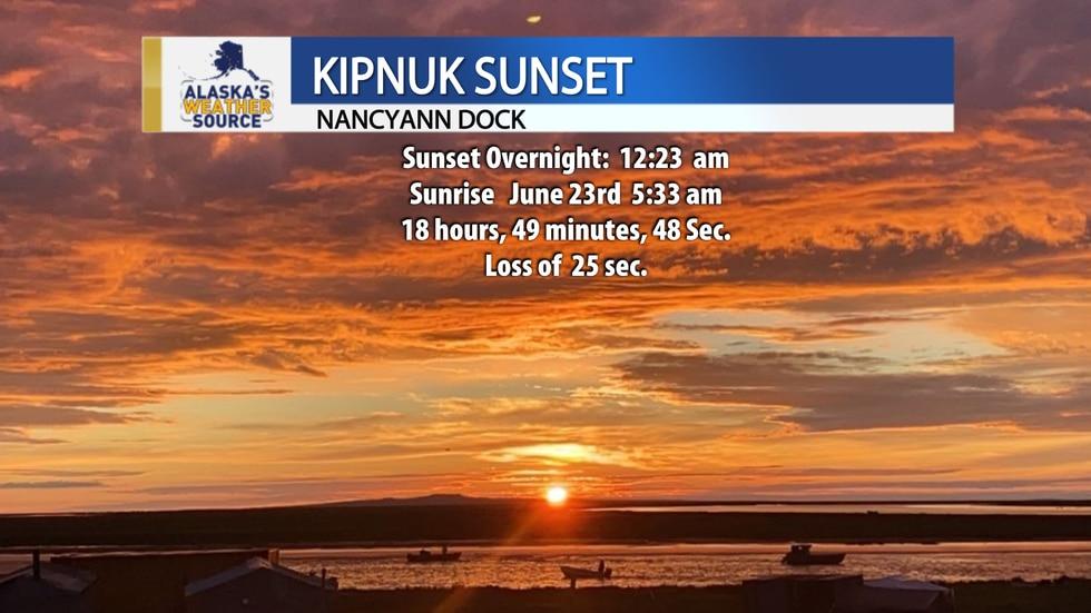 Kipnuk Sunset-Nancyann Dock_6-22-21