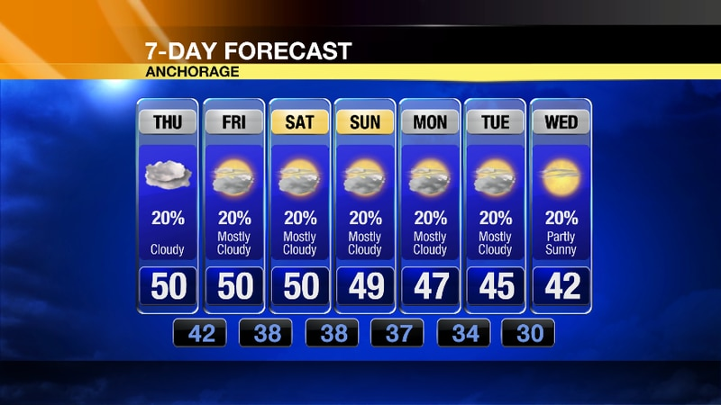 Temperatures on the warm side, winds on the breezy side as storms out west deliver rain to a...
