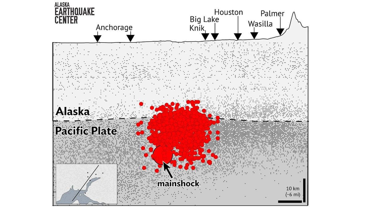 A cross-section of the Earth showing the 7.0 magnitude earthquake and the regions that experienced it. Alaska Earthquake Center photo.