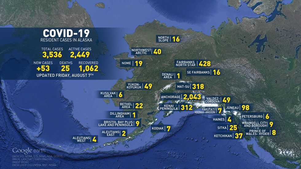 These are the COVID-19 numbers for Alaska reported on Aug. 7, 2020. (KTUU)