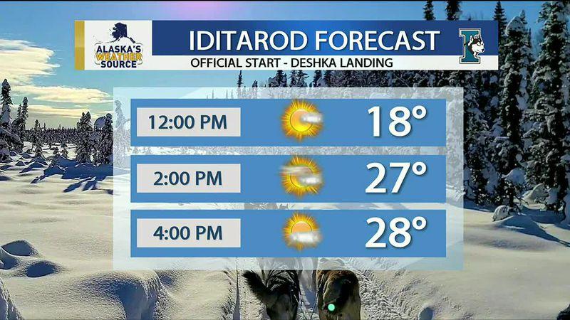 Sunny skies to start the 49th Iditarod