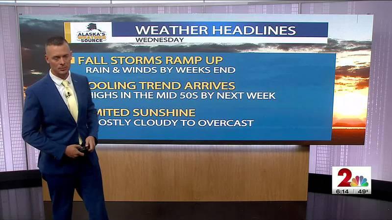 Wednesday, September 8 Morning Weather