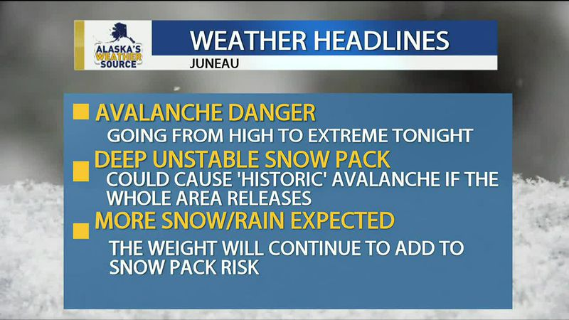 Avalanche danger going from high to extreme tonight