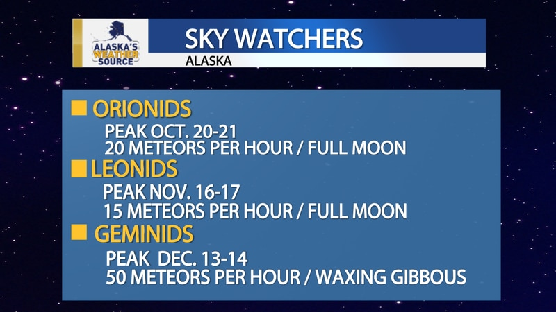 Three meteor showers are coming in the next three months.