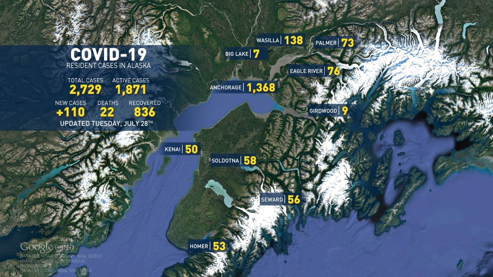 DHSS reported 110 new cases in Alaska residents Tuesday.