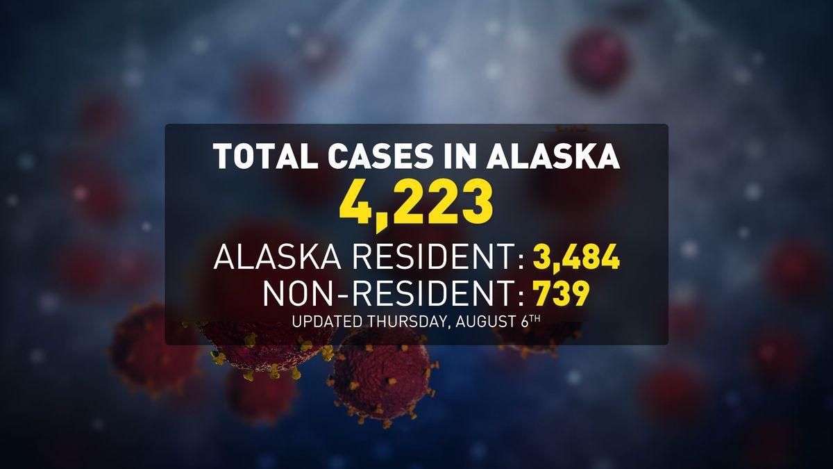 COVID numbers for Alaska on Aug. 6, 2020 (KTUU)