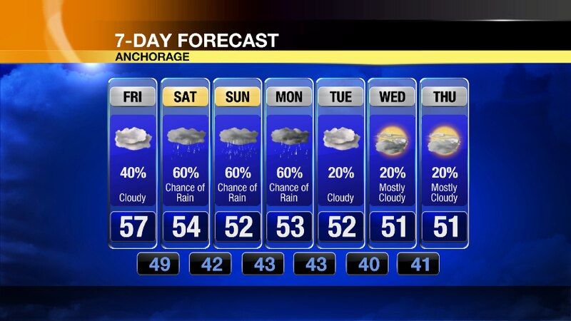 Rain has lessened in Anchorage but the winds will not go away