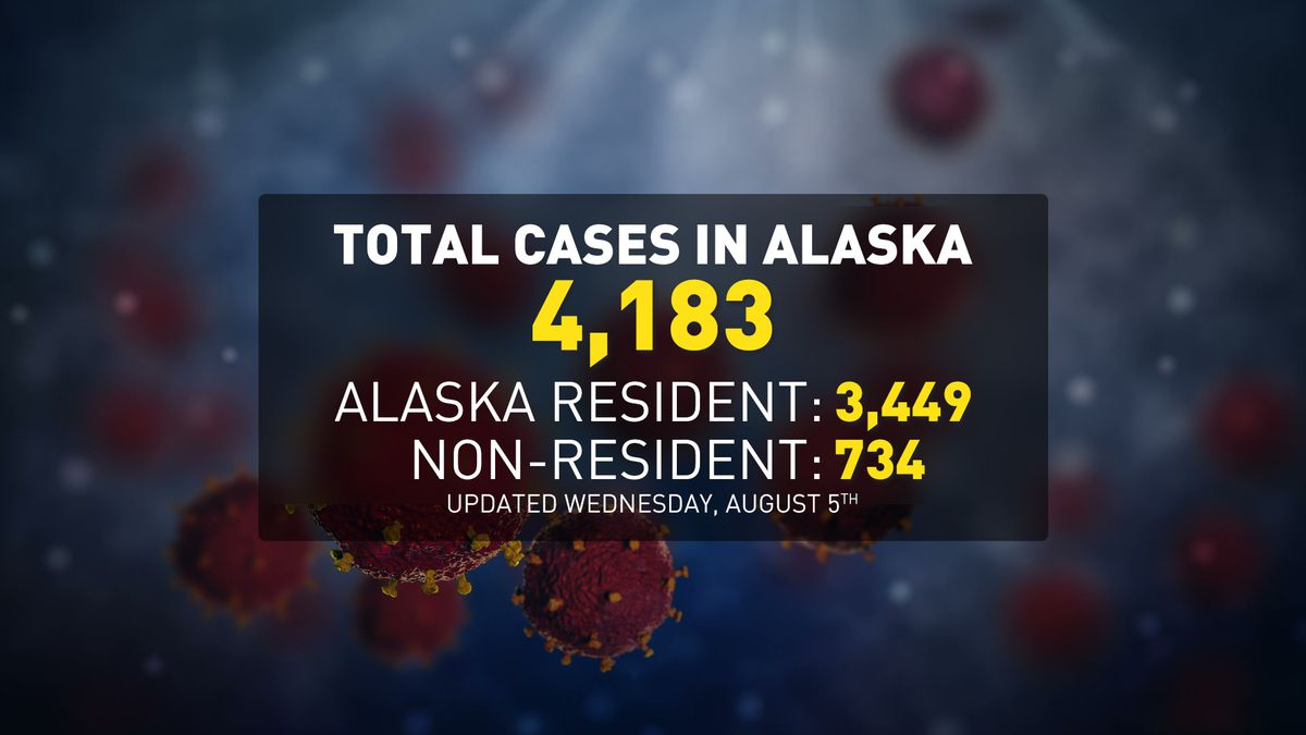 DHSS reports 56 new COVID-19 resident cases in Alaska
