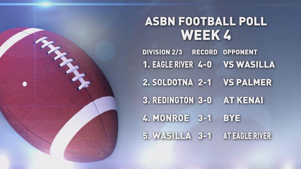 Alaska Sports Broadcasting Poll Week 4 Div. II/III poll.