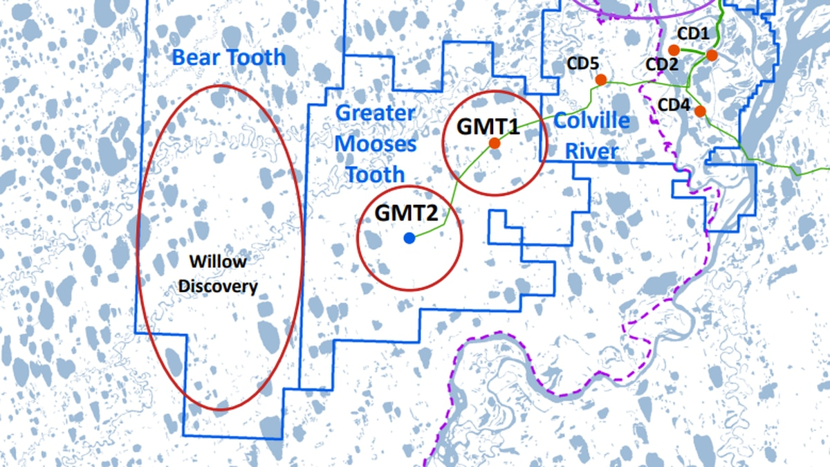 ConocoPhillips map showing GMT-1, GMT-2, and the Willow Discovery areas.