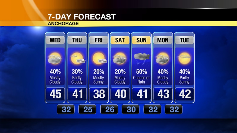 Rain chances increase throughout the day as temperatures drop near freezing overnight in...