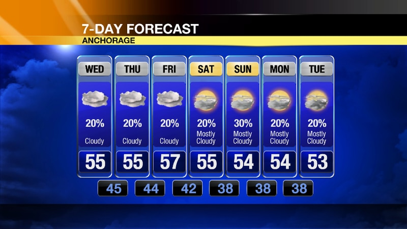 Can't rule out a brief shower or two as our Fall like forecast continues today and into the...