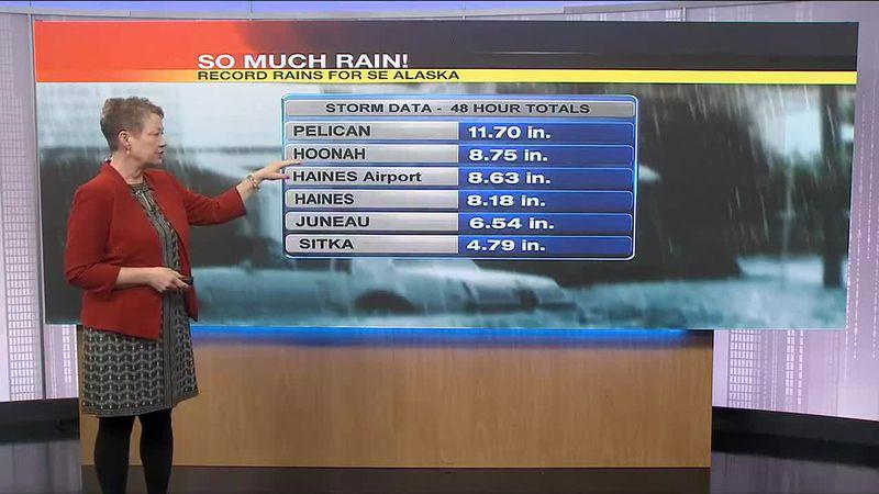 Record rain in SE Alaska 12-2-20