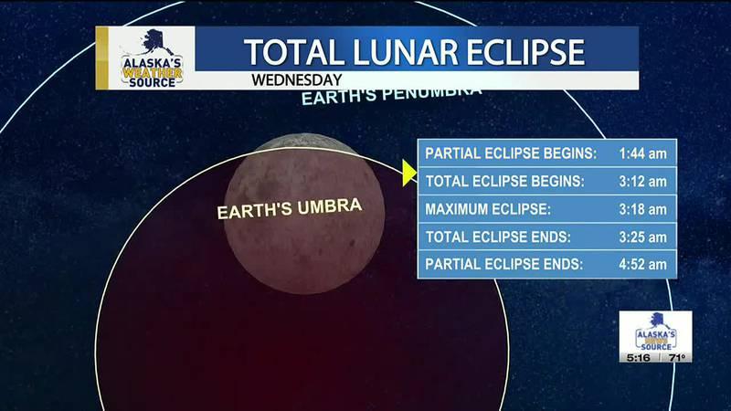 Lunar eclipse_5-26-21