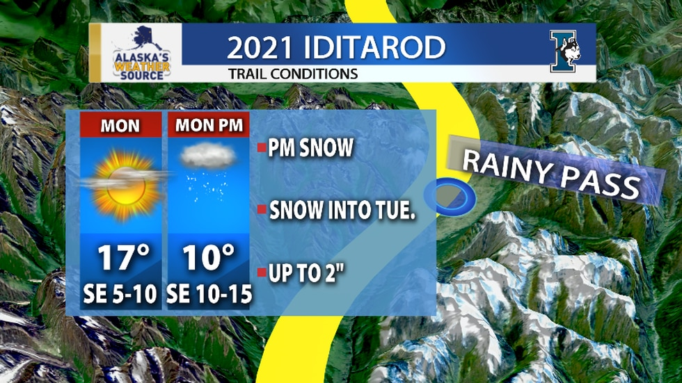 First full day of Iditarod features sunny skies before snow moves in.